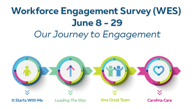 workforce engagement survey dates for 2021 information in this post