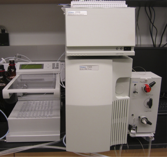 Waters1525_HPLC