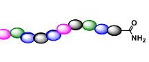n-terminal-acetylation
