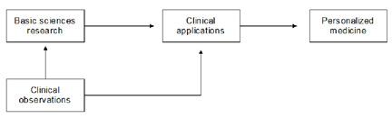 Figure 1 TYP