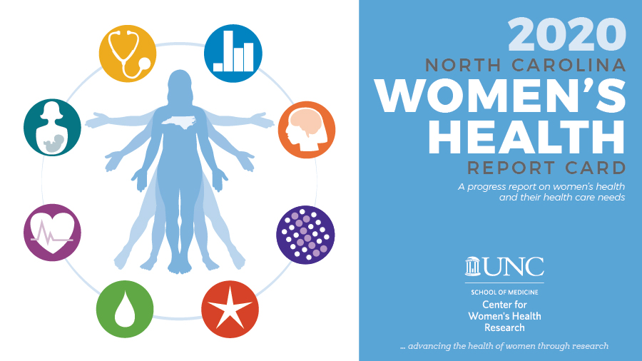 2020 NC Women's Health Report Card cover