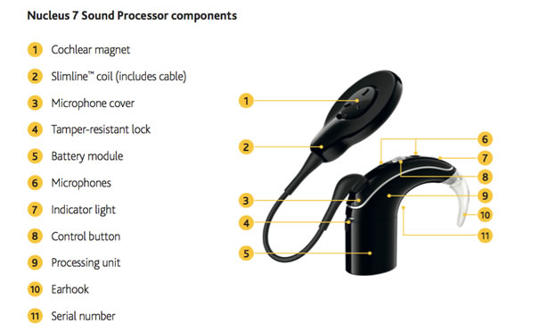 cochlear implants for adults - University of North Carolina Health