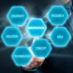 innovation concept technology