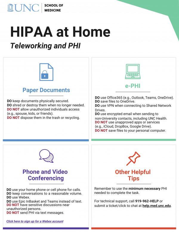 HIPAA at Home