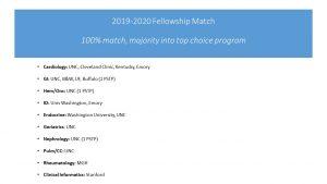 Fellowship Match
