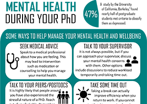 The poster includes for how to manage your mental health during Covid-19. The link opens the pdf.
