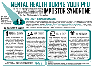This poster discusses Imposter Syndrome and what we can do about it. The link opens the pdf.