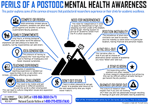 "A cartoon picture of a tall mountain with a person climbing it toward a sign saying ""Prof"" with a dark cloud over them, surrounded by eleven common stressors postdocs experience in their climb for academic excellence. The link poster the poster."