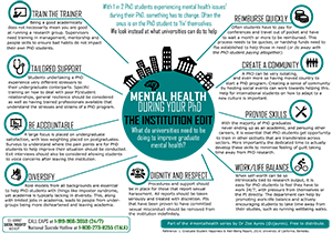 A green circle with silhouettes of university buildings on top surrounded by nine things universities can do to improve graduate mental health. The link opens the pdf.