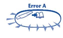 Error A